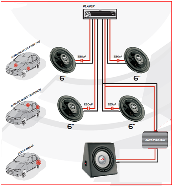 Utilizando nesta instalação um amplificador e sub woofer passivo