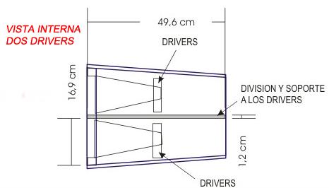 Som line array para som profissional com 500 watts projeto line array