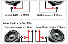 Calcular a impedância de alto-falantes em série e paralelo