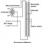 Conheça o ALTO FALANTE eletrostático