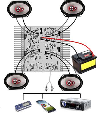 click na imagem para ampliar -- DIAGRAMA DE LIGAÇÕES DOS ALTO-FALANTES, BATERIA E FONTES DE ÁUDIO.