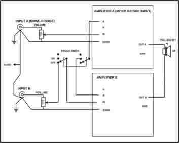 click na imagem para ampliar -- DIAGRAMA DE LIGAÇÕES EM PONTE DO AMPLIFICADOR