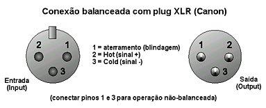 conexoes_xlr